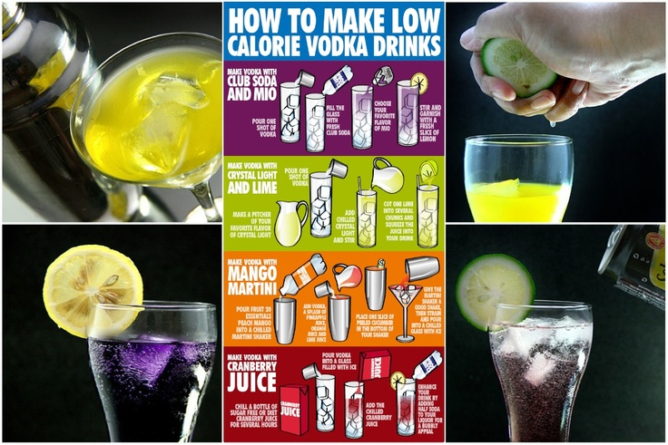 low calories vodka